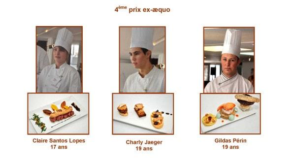 Challenge resultats 2010 4eme exaequo