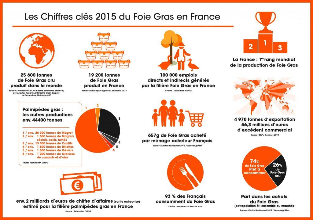 chiffres-cles-du-foie-gras-25-10-2016-ppt